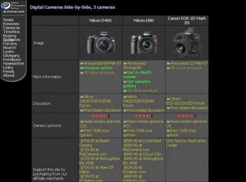 The Digital Photography Review