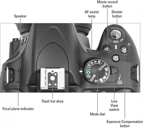 Nikon D5100 Cheat Sheet