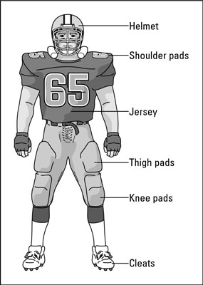 American Football Spillerens Uniform