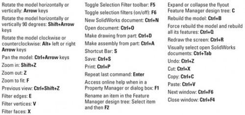 Solidworks Cheat Sheet